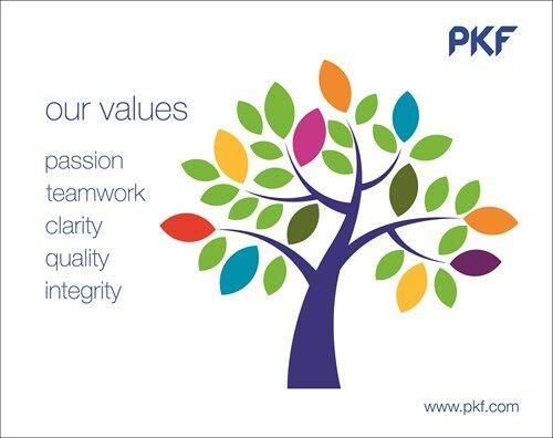 values-tree-with-values.jpg